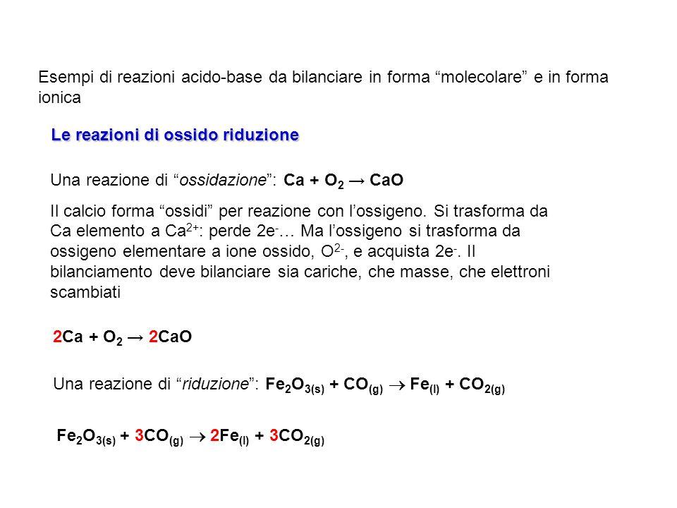 Esempi di reazioni acido-base da bilanciare in forma molecolare e in forma ionica
