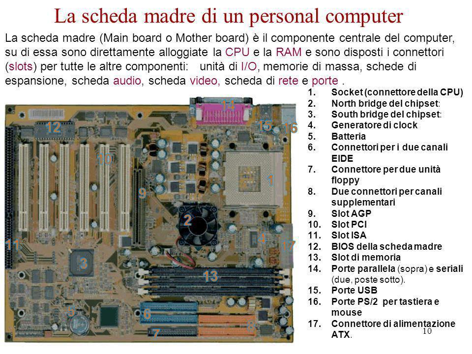 La scheda madre di un personal computer
