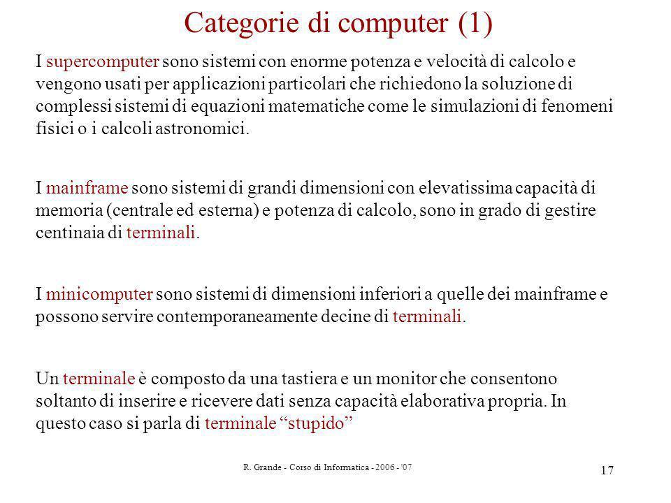 Categorie di computer (1)