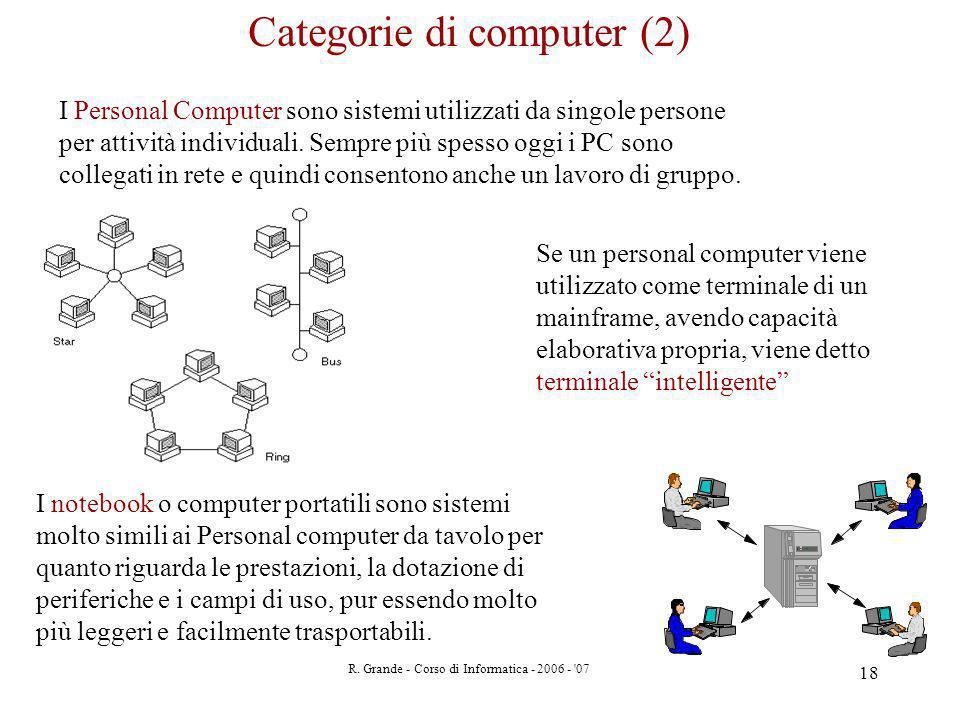 Categorie di computer (2)