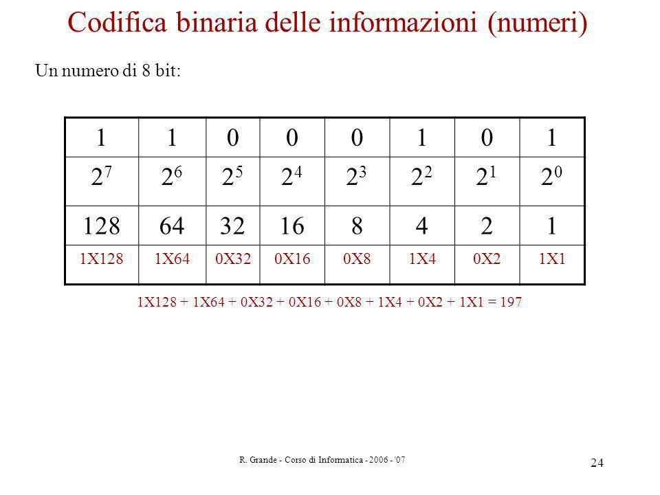 Codifica binaria delle informazioni (numeri)