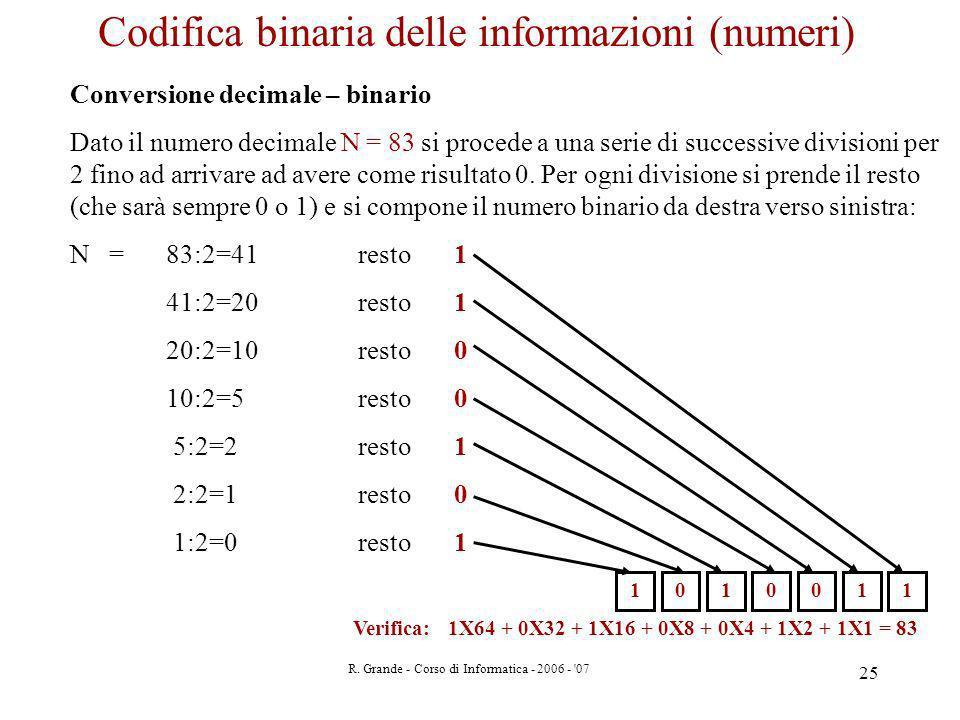 Verifica: 1X64 + 0X32 + 1X16 + 0X8 + 0X4 + 1X2 + 1X1 = 83