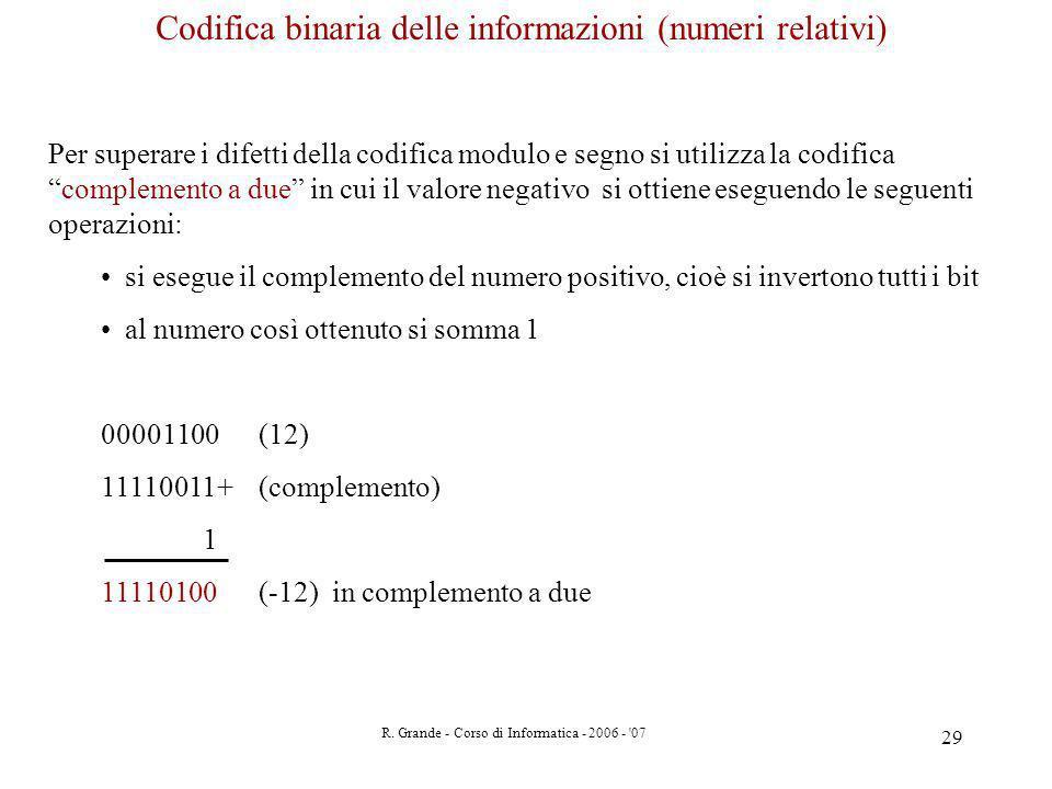 Codifica binaria delle informazioni (numeri relativi)