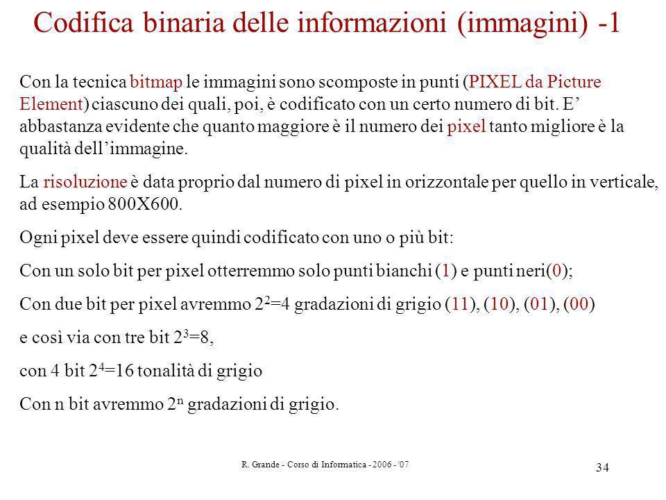 Codifica binaria delle informazioni (immagini) -1