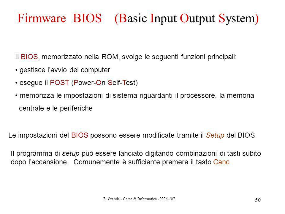 Firmware BIOS (Basic Input Output System)