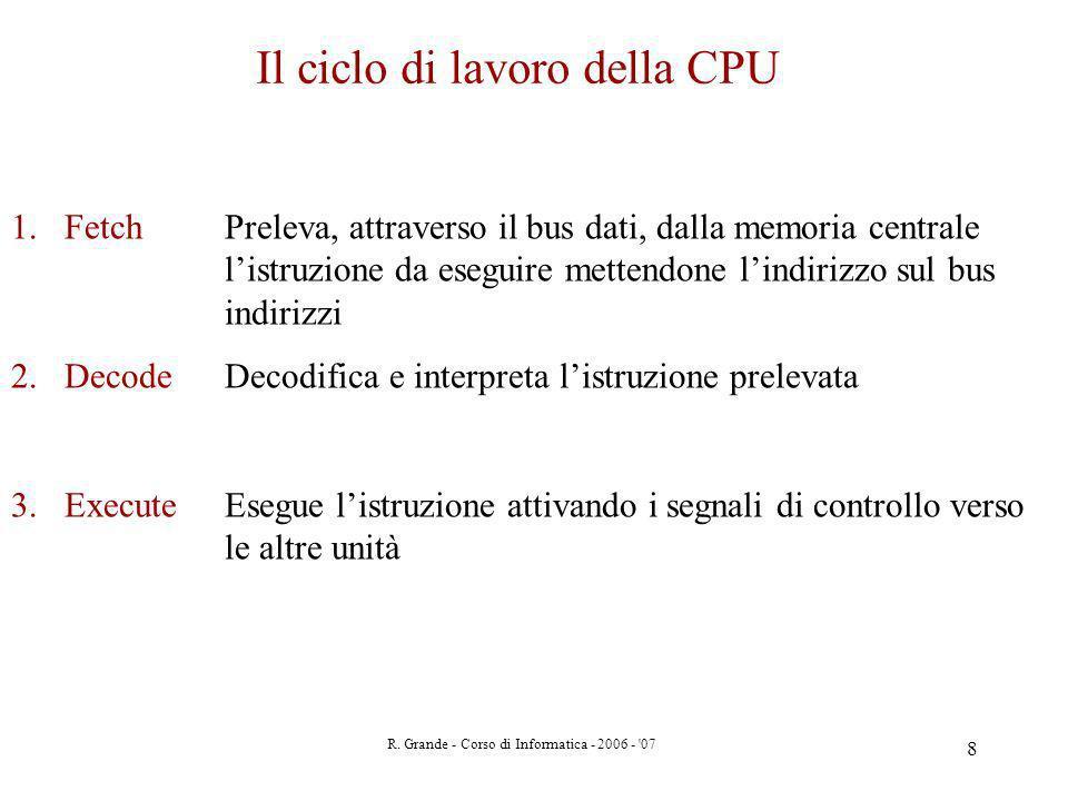 Il ciclo di lavoro della CPU
