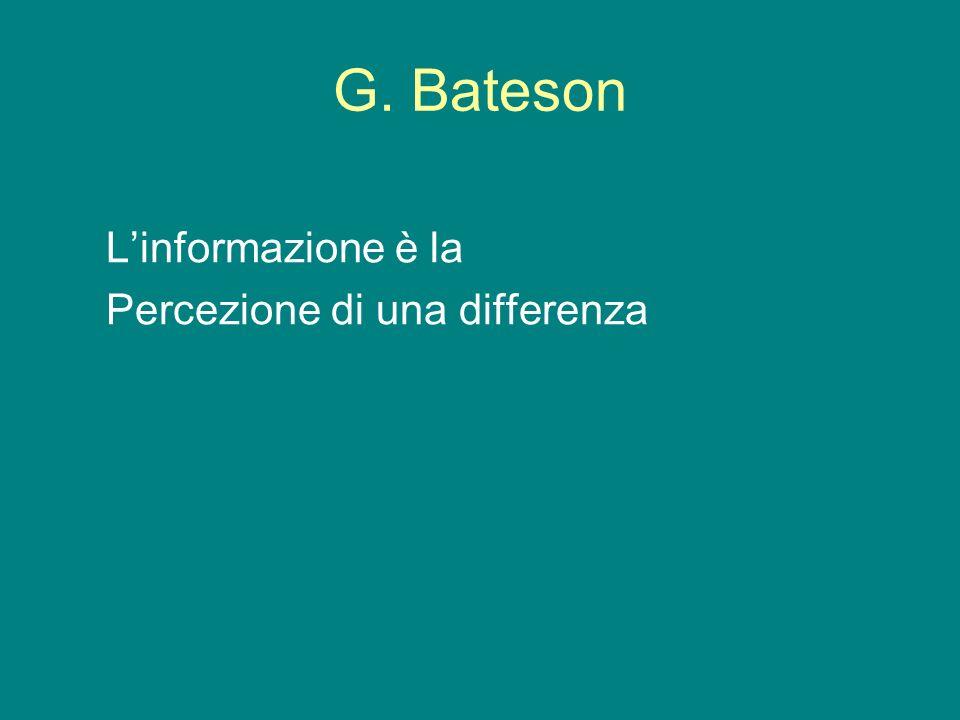 G. Bateson L'informazione è la Percezione di una differenza