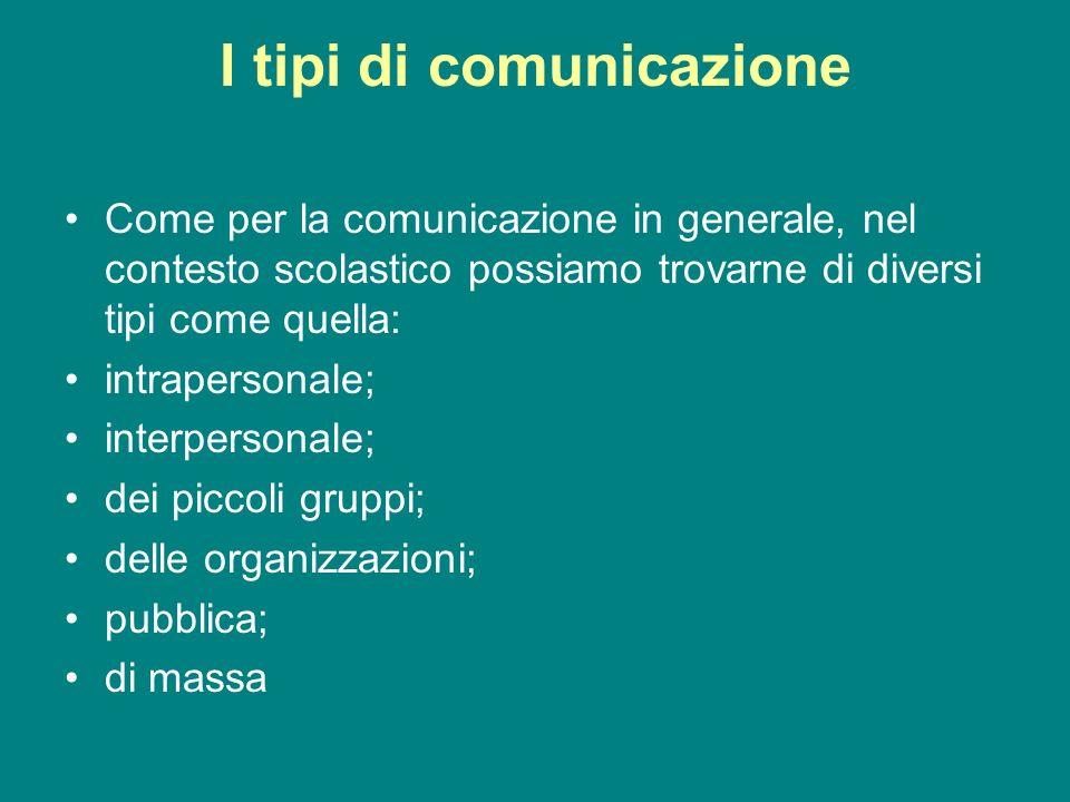 I tipi di comunicazione