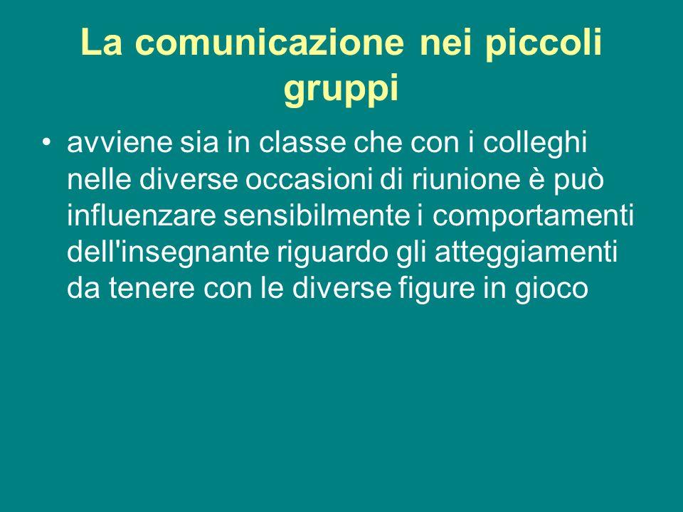 La comunicazione nei piccoli gruppi