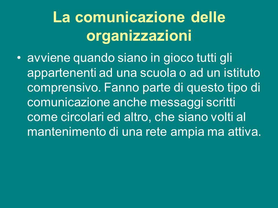 La comunicazione delle organizzazioni