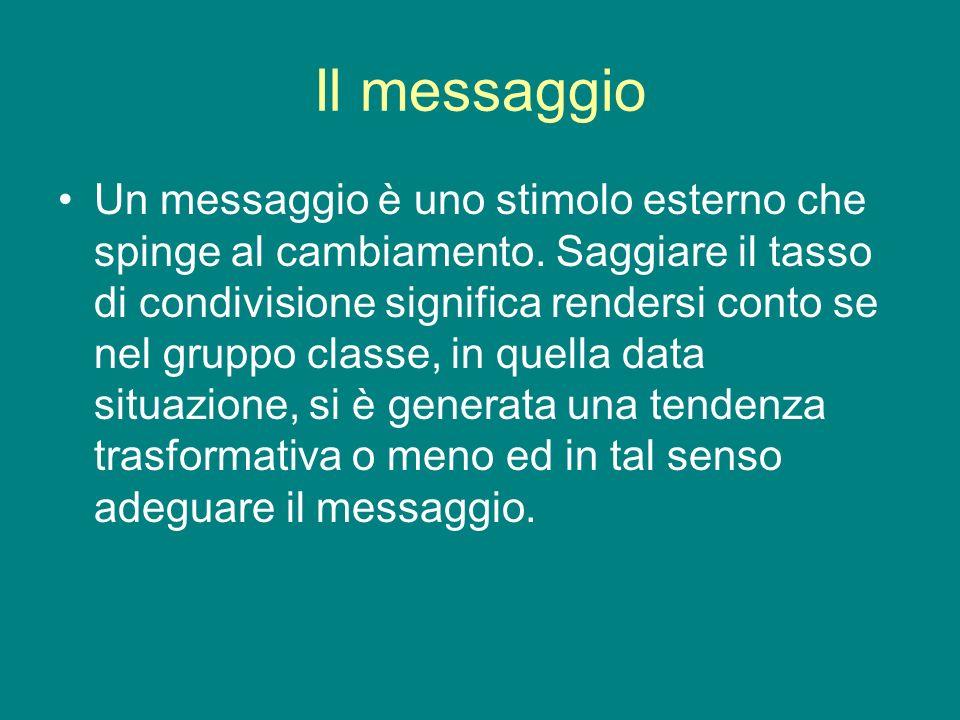 Il messaggio