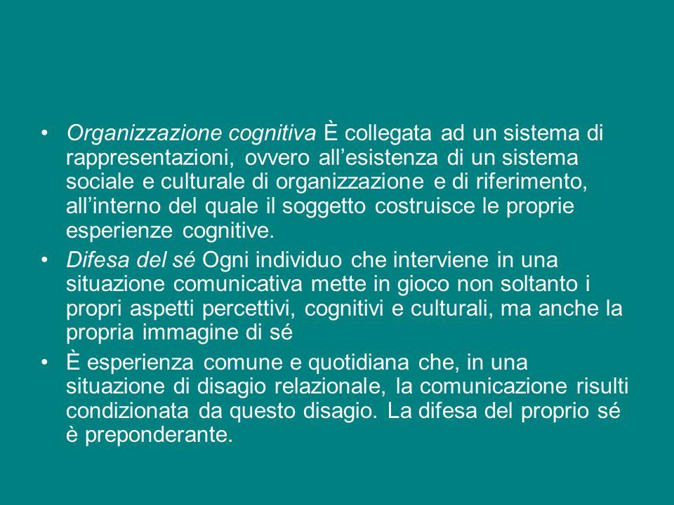 Organizzazione cognitiva È collegata ad un sistema di rappresentazioni, ovvero all'esistenza di un sistema sociale e culturale di organizzazione e di riferimento, all'interno del quale il soggetto costruisce le proprie esperienze cognitive.