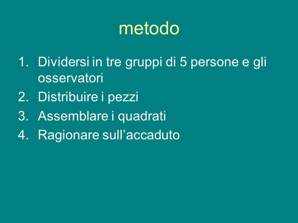 metodo Dividersi in tre gruppi di 5 persone e gli osservatori