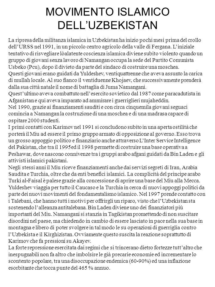 MOVIMENTO ISLAMICO DELL'UZBEKISTAN