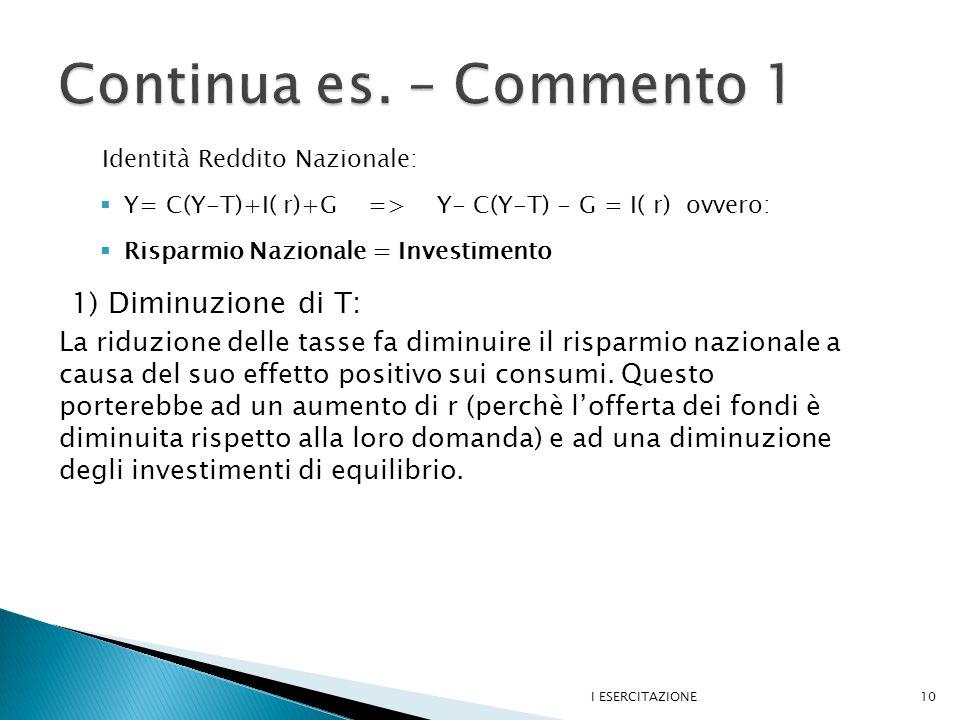 Continua es. – Commento 1 1) Diminuzione di T: