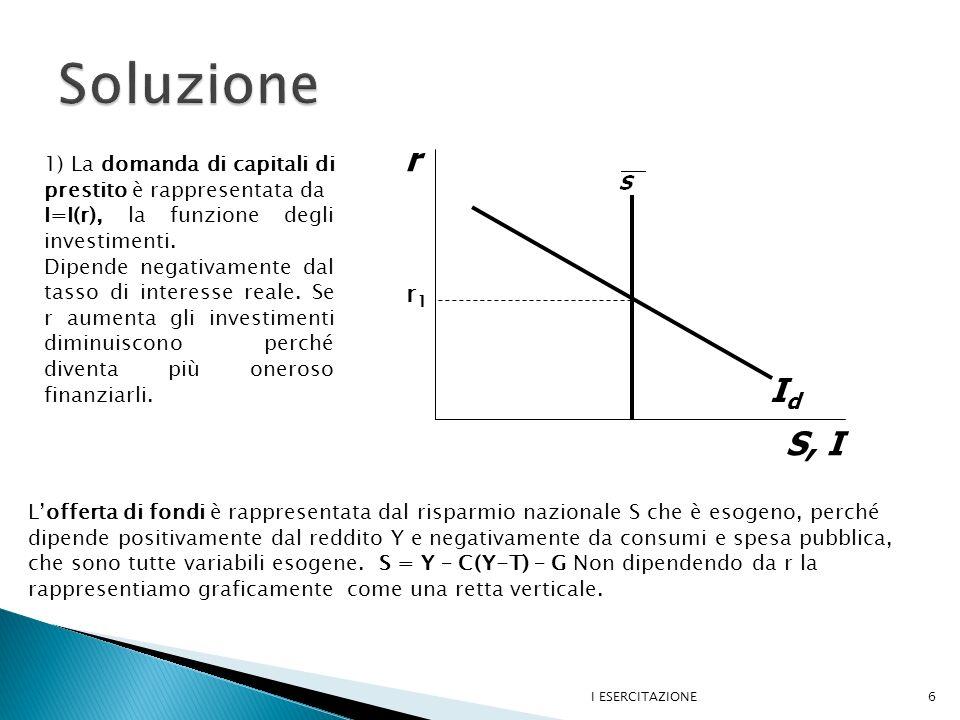 Soluzione r. S, I. 1) La domanda di capitali di prestito è rappresentata da. I=I(r), la funzione degli investimenti.