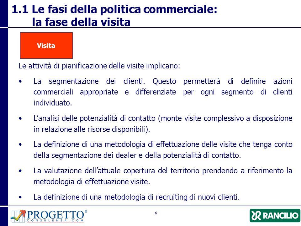 1.1 Le fasi della politica commerciale: la fase della visita