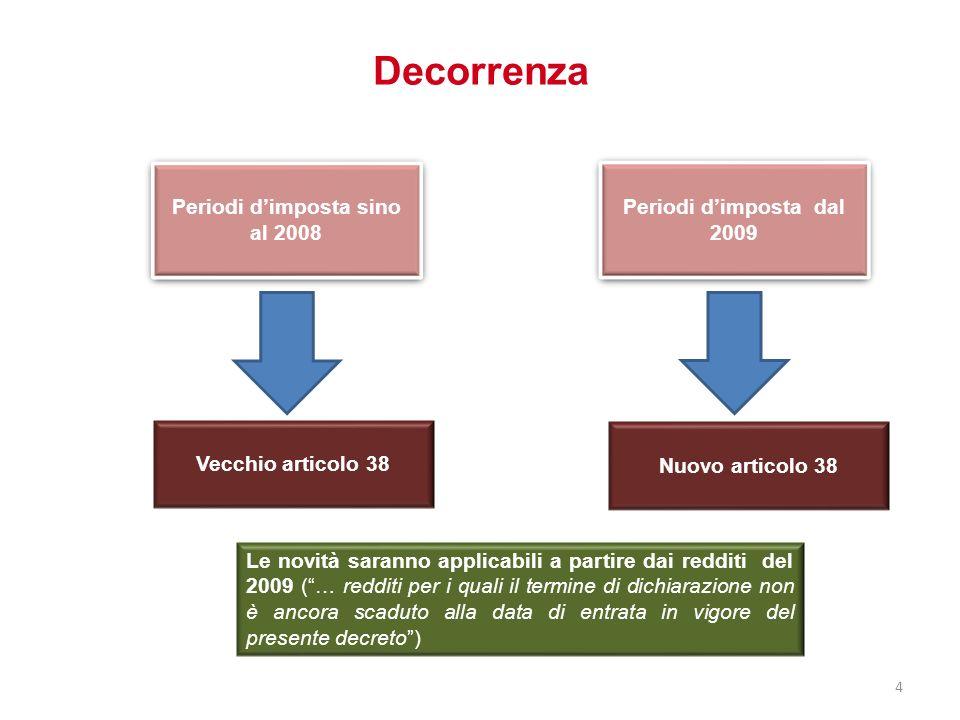 Periodi d'imposta sino al 2008