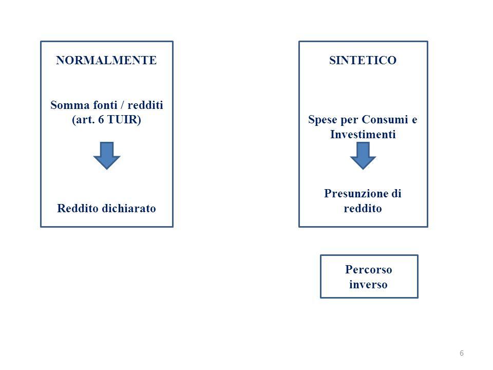 NORMALMENTE Somma fonti / redditi. (art. 6 TUIR) Reddito dichiarato. SINTETICO. Spese per Consumi e.