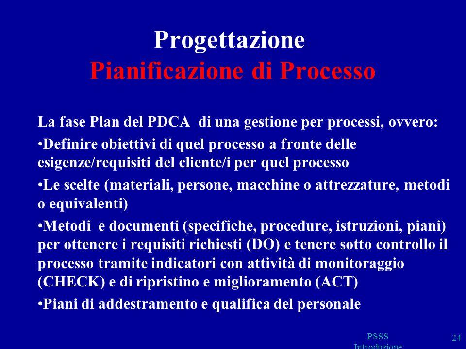 Progettazione Pianificazione di Processo