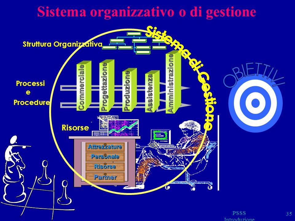 Sistema organizzativo o di gestione