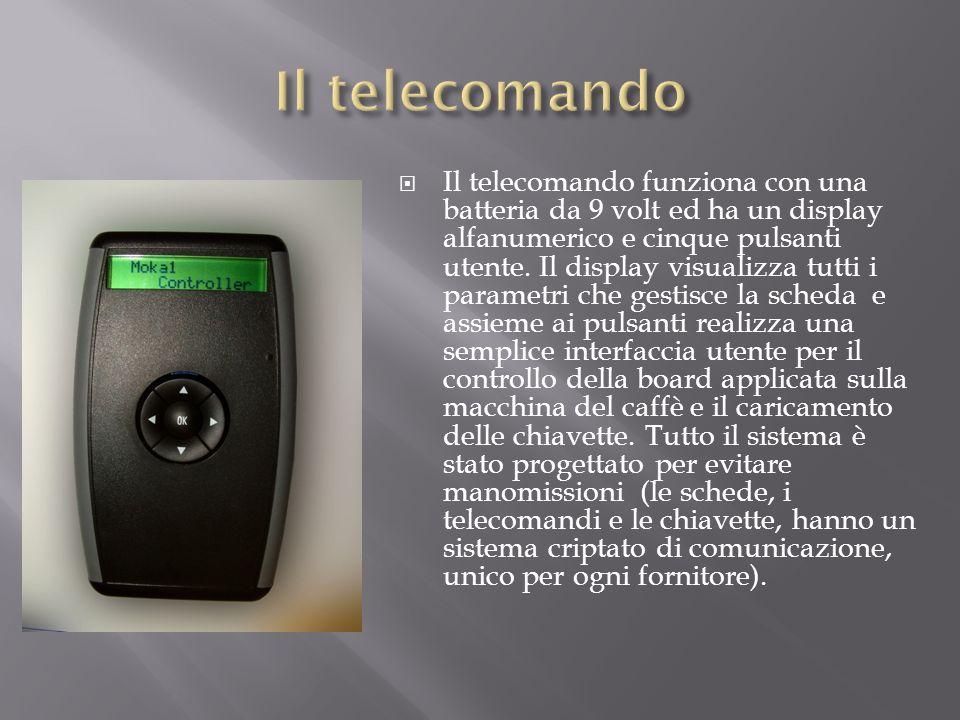 Il telecomando