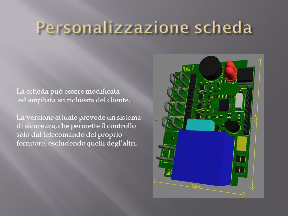 Personalizzazione scheda
