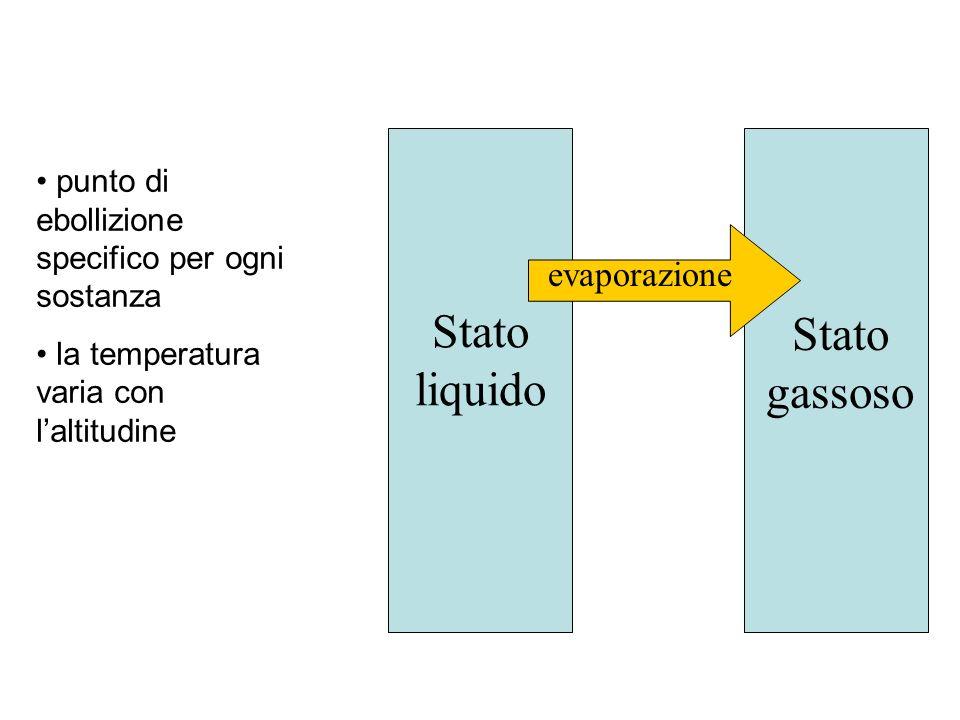 Stato liquido Stato gassoso evaporazione