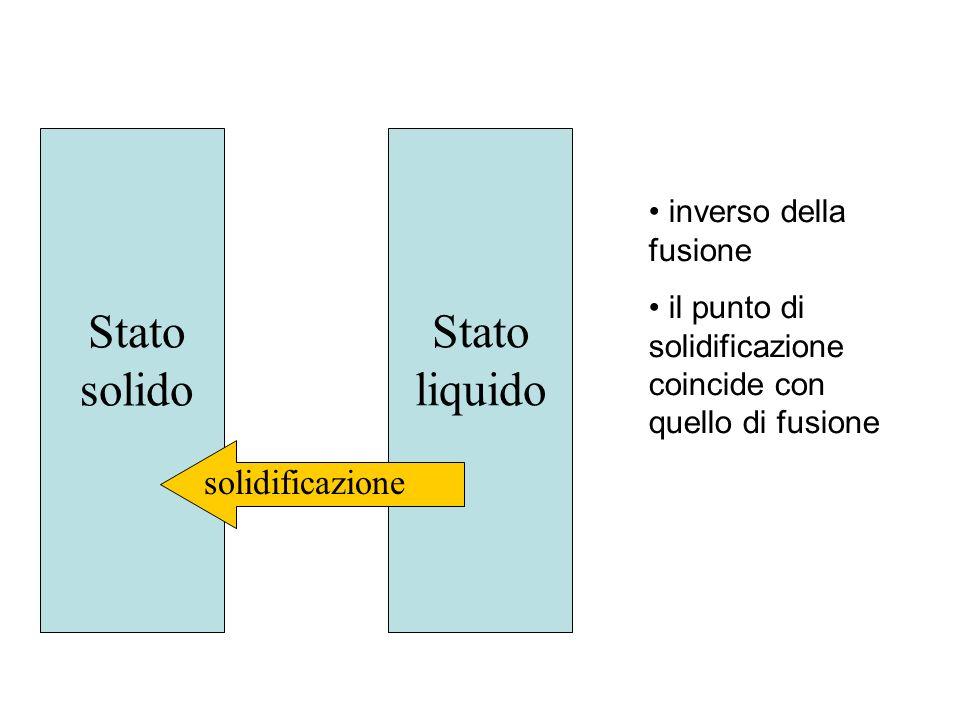 Stato solido Stato liquido solidificazione inverso della fusione
