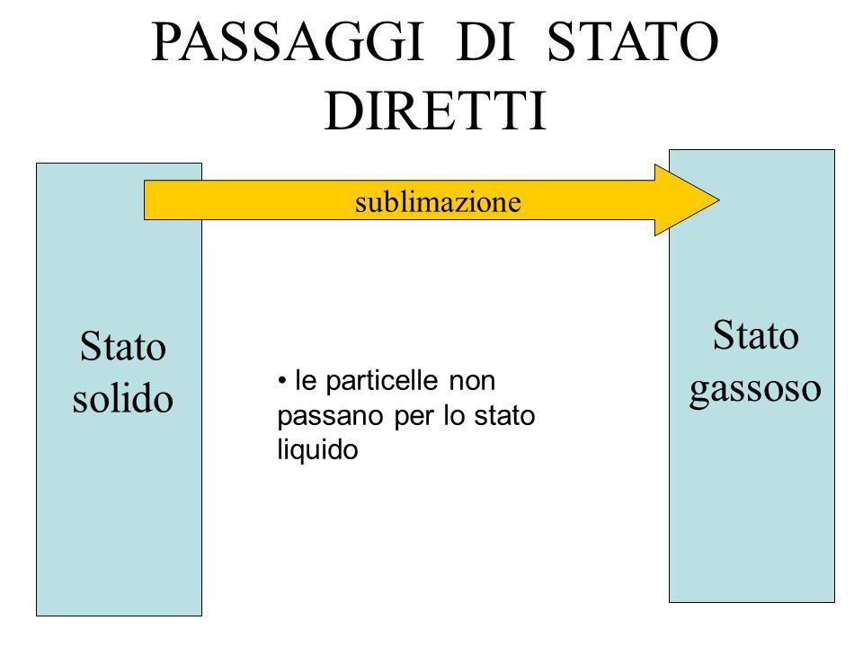 PASSAGGI DI STATO DIRETTI
