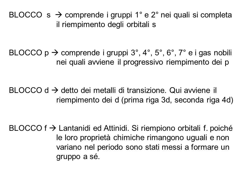 BLOCCO s  comprende i gruppi 1° e 2° nei quali si completa