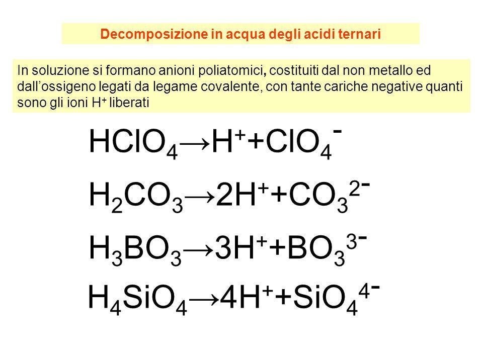 Decomposizione in acqua degli acidi ternari