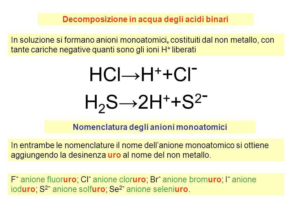 HCl→H++Cl- H2S→2H++S2- Decomposizione in acqua degli acidi binari