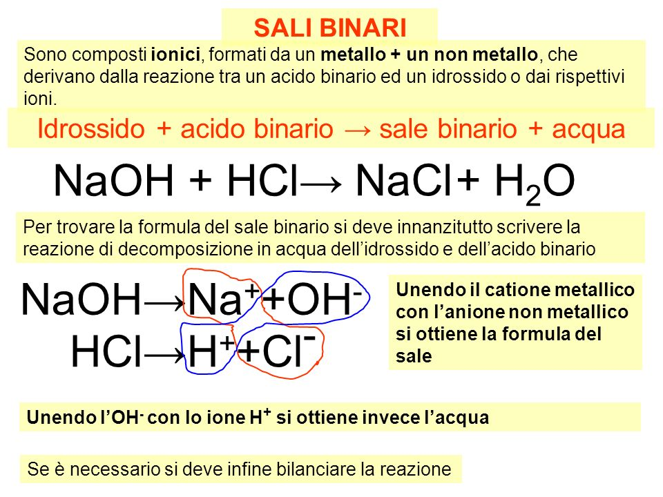 Idrossido + acido binario → sale binario + acqua