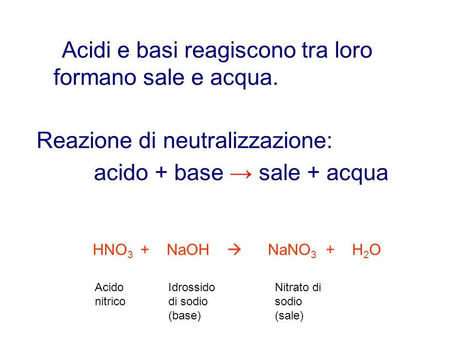 acido + base → sale + acqua