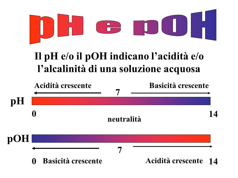 pH e pOH Il pH e/o il pOH indicano l'acidità e/o l'alcalinità di una soluzione acquosa. Acidità crescente.