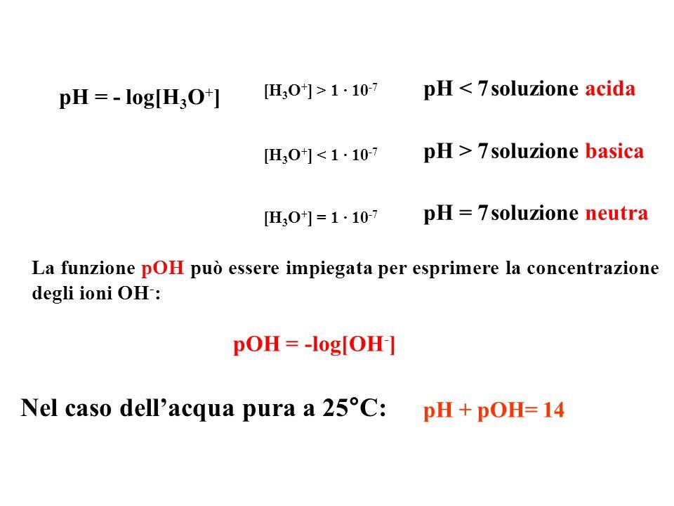 Nel caso dell'acqua pura a 25°C: