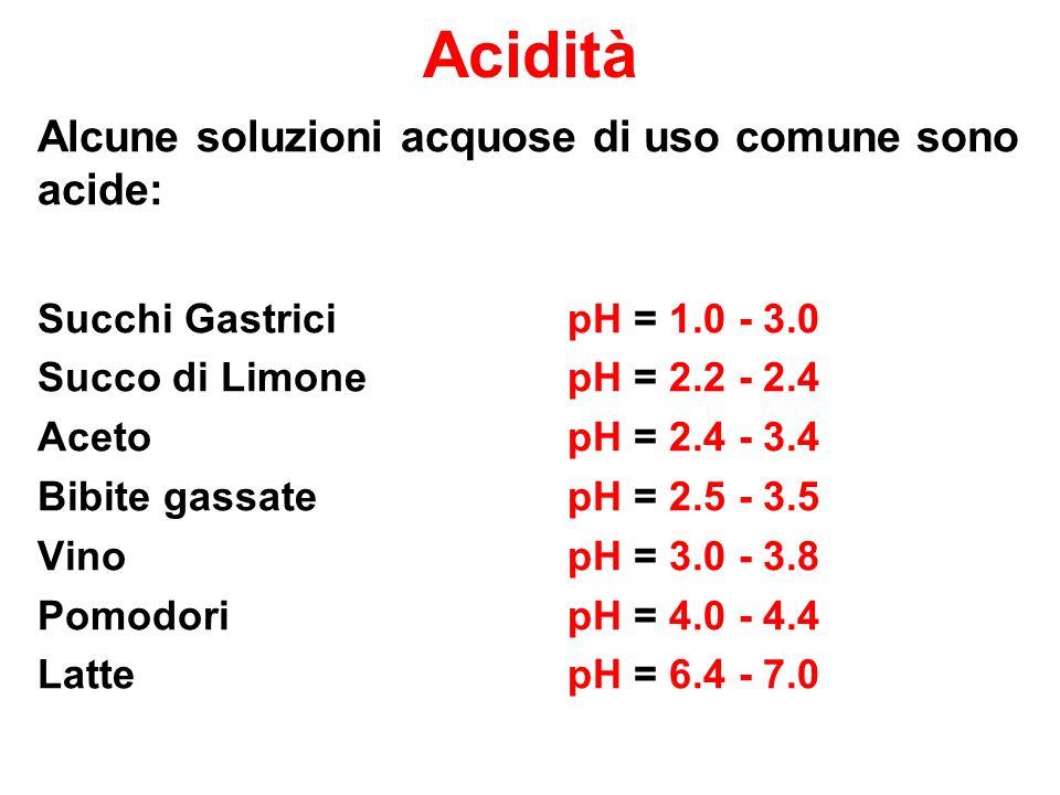 Acidità Alcune soluzioni acquose di uso comune sono acide: