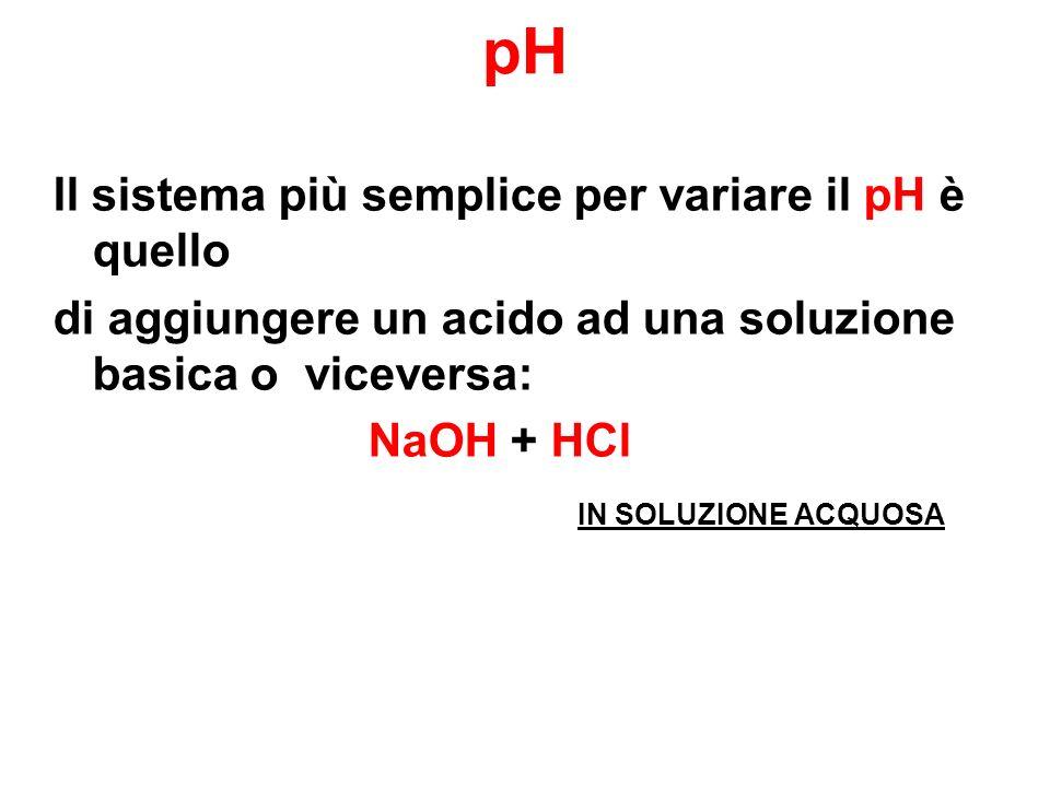 pH Il sistema più semplice per variare il pH è quello