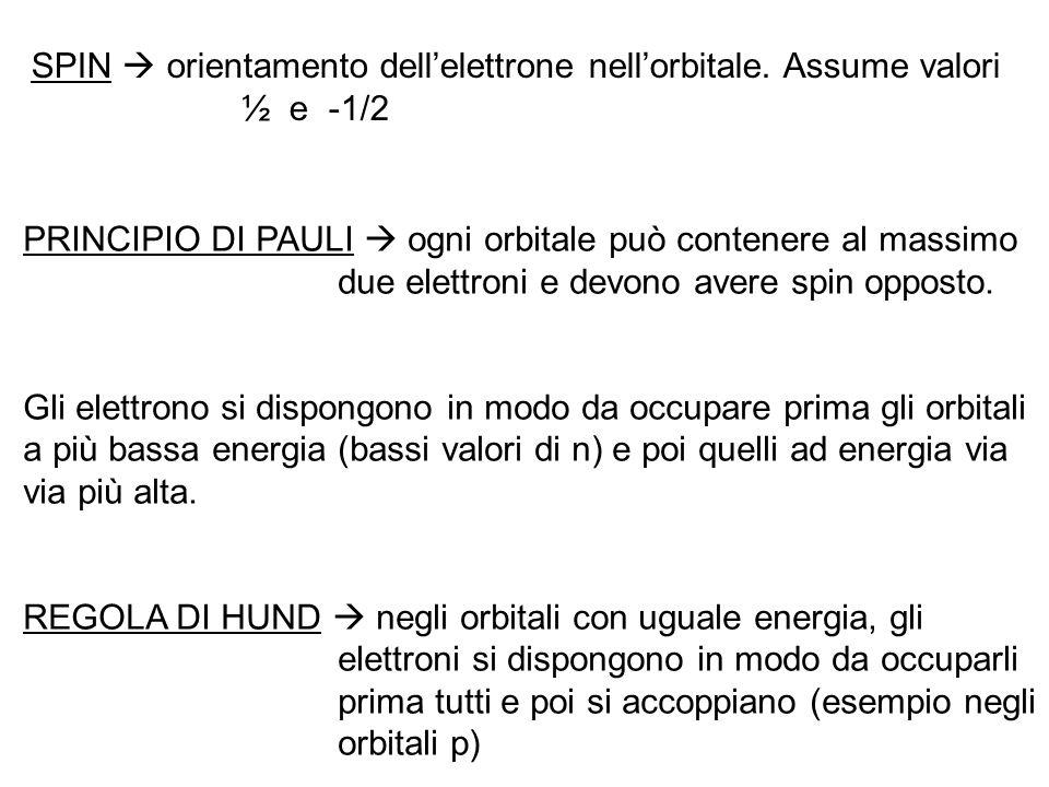 SPIN  orientamento dell'elettrone nell'orbitale. Assume valori