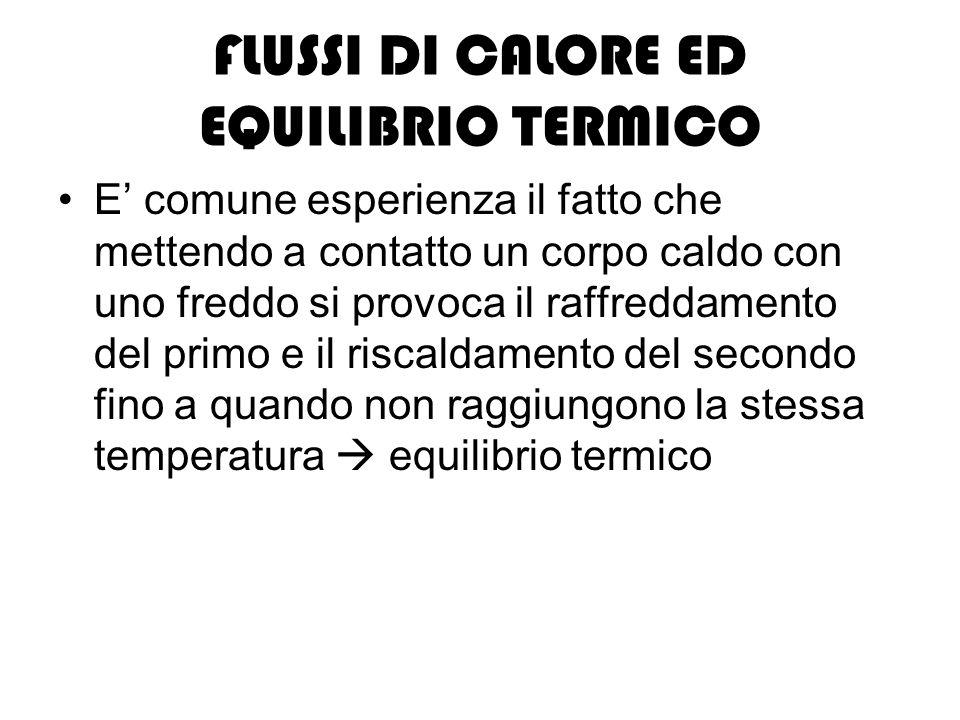 FLUSSI DI CALORE ED EQUILIBRIO TERMICO