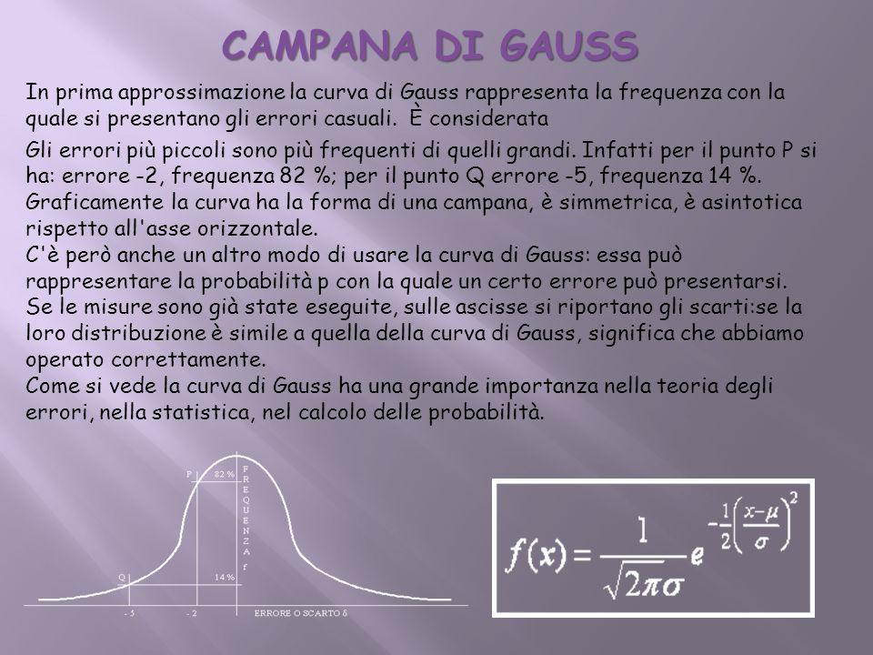 CAMPANA DI GAUSS In prima approssimazione la curva di Gauss rappresenta la frequenza con la quale si presentano gli errori casuali. È considerata.