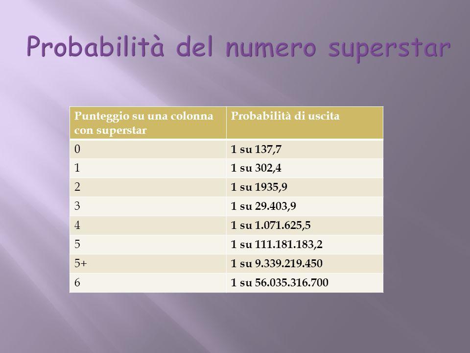 Probabilità del numero superstar