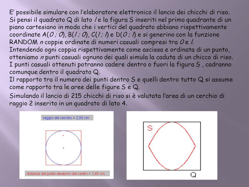 E' possibile simulare con l'elaboratore elettronico il lancio dei chicchi di riso. Si pensi il quadrato Q di lato l e la figura S inseriti nel primo quadrante di un piano cartesiano in modo che i vertici del quadrato abbiano rispettivamente coordinate A(0 ; 0), B(l ; 0), C(l ; l) e D(0 ; l) e si generino con la funzione RANDOM n coppie ordinate di numeri casuali compresi tra 0 e l. Intendendo ogni coppia rispettivamente come ascissa e ordinata di un punto, otteniamo n punti casuali ognuno dei quali simula la caduta di un chicco di riso. I punti casuali ottenuti potranno cadere dentro o fuori la figura S , cadranno comunque dentro il quadrato Q. Il rapporto tra il numero dei punti dentro S e quelli dentro tutto Q si assume come rapporto tra le aree delle figure S e Q.