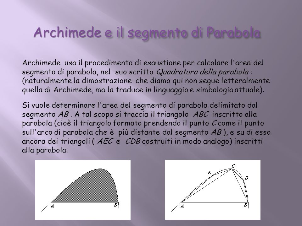 Archimede e il segmento di Parabola