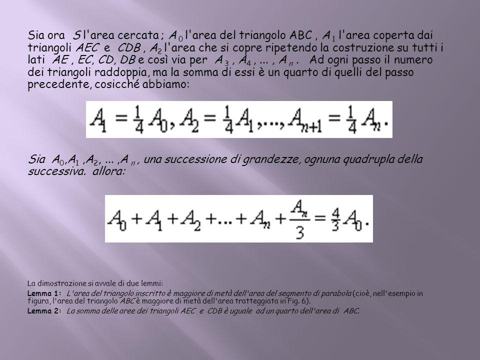 Sia ora S l area cercata ; A 0 l area del triangolo ABC , A 1 l area coperta dai triangoli AEC e CDB , A2 l area che si copre ripetendo la costruzione su tutti i lati AE , EC, CD, DB e così via per A 3 , A4 , ... , A n . Ad ogni passo il numero dei triangoli raddoppia, ma la somma di essi è un quarto di quelli del passo precedente, cosicché abbiamo: