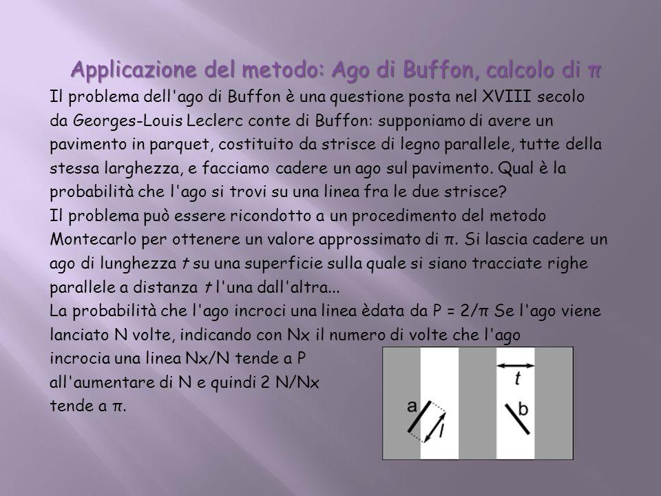 Applicazione del metodo: Ago di Buffon, calcolo di π