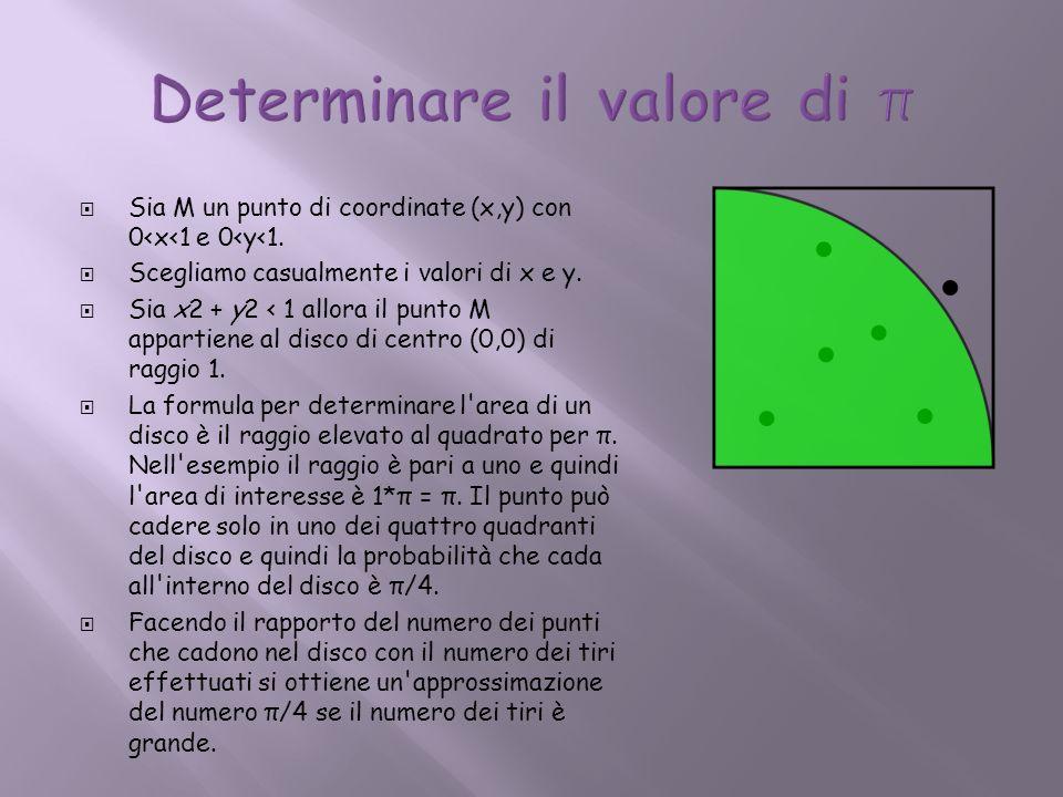 Determinare il valore di π