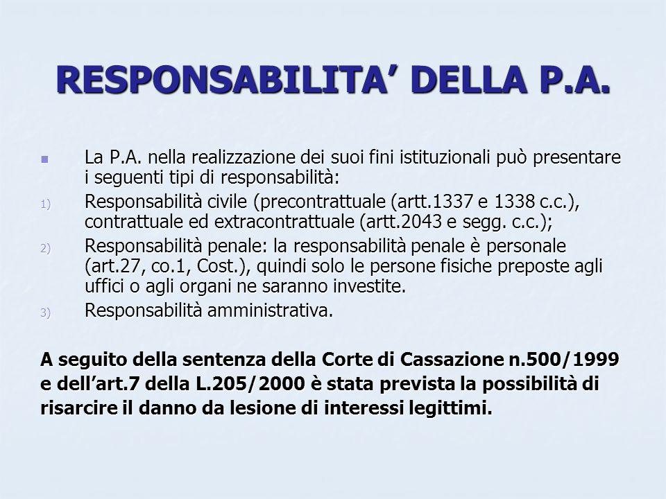 RESPONSABILITA' DELLA P.A.