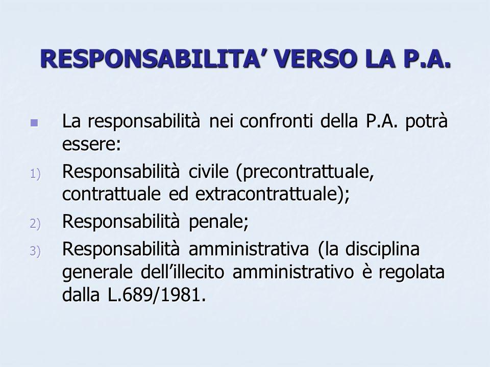 RESPONSABILITA' VERSO LA P.A.
